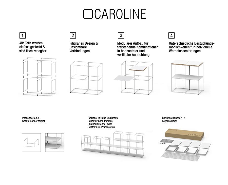 CAROLINE_structure_setup_WEB_DE1XZbB2xyDpfpKV
